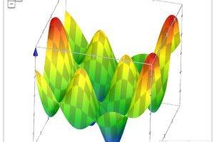 3d-graph-google