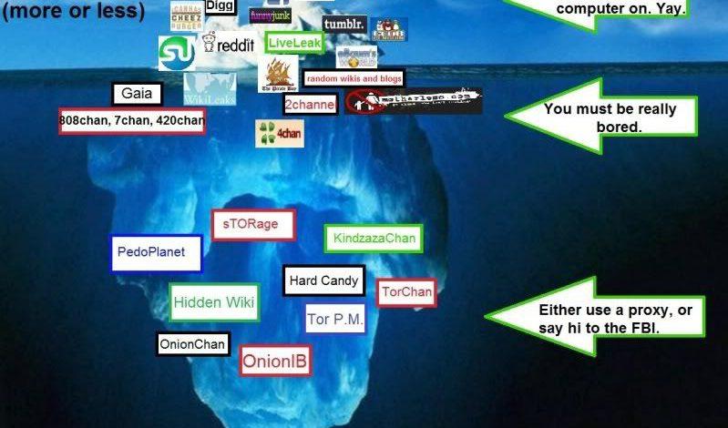 Šta je to Deep Web ?
