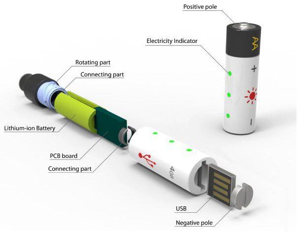 Ove AA baterije se pune preko USB porta