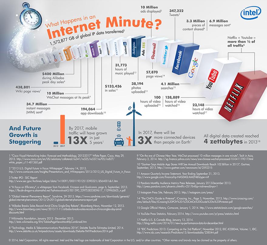embedded-infographic-600-logo