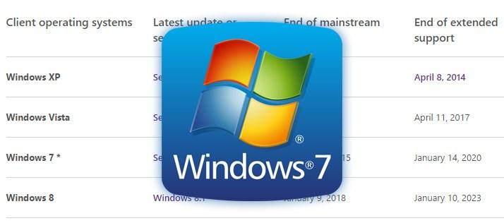 Kraj besplatne podrške za Windows 7