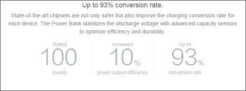 battery-conversion-rate
