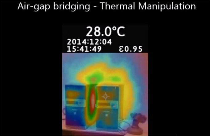 BitWhisper: krađa podatke sa računara pomoću toplote