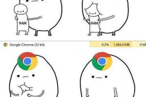chrome-eating-ram-fix