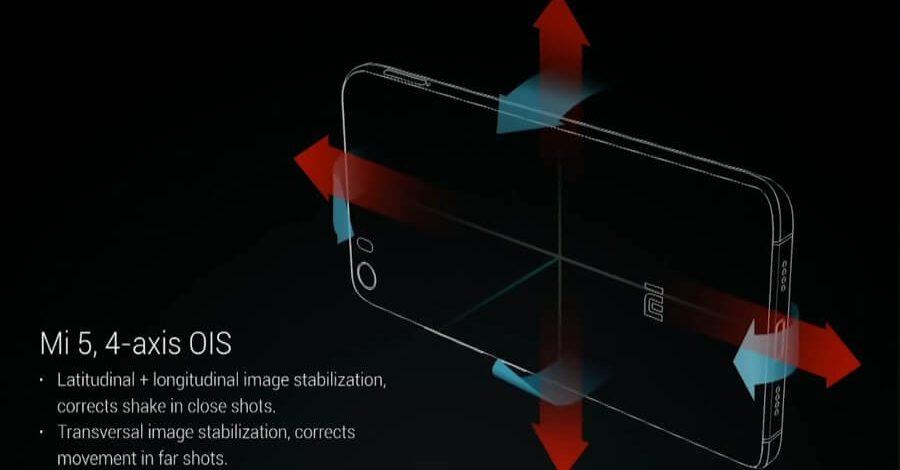 Šta je to optička stabilizacija slike (OIS)?