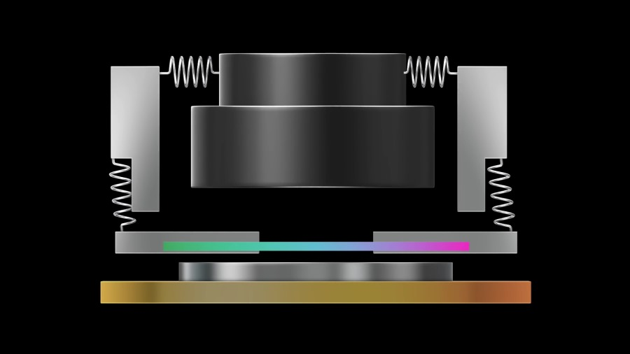 how image stabilization works1