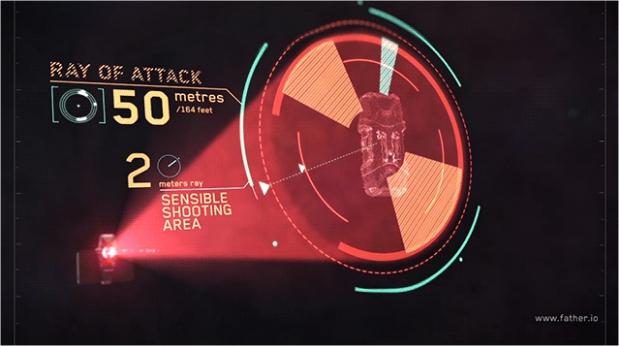 fater-io-laser-specs