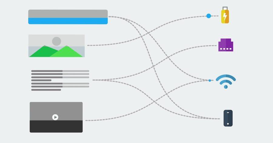 WiFi + Data = brži surf i download!